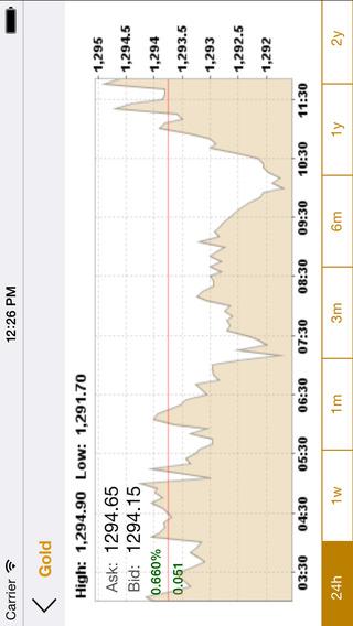 MKS Finance iPhone Screenshot 2