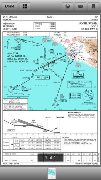 AeroChartRU - Aeronautical Charts - Russia