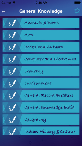 GK of the World - General Knowledge of India