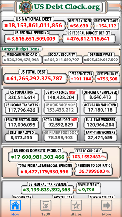 US Debt Clock .org Screenshot