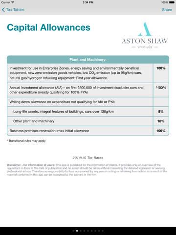 免費下載財經APP|Aston Shaw app開箱文|APP開箱王