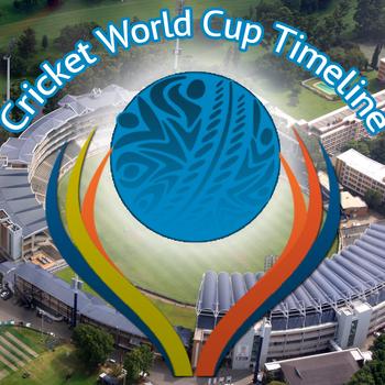 Cricket World Cup Timeline: Pics Quiz LOGO-APP點子