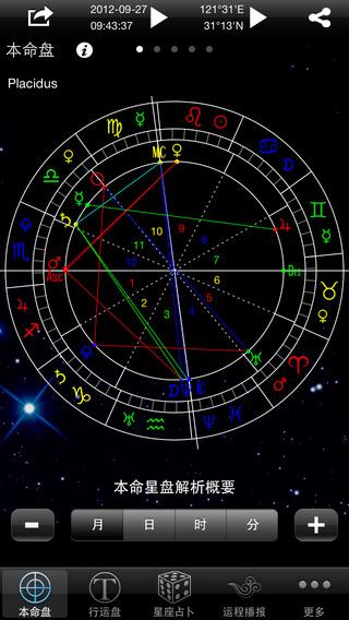 高吉星座占卜星座大师 运势新解析