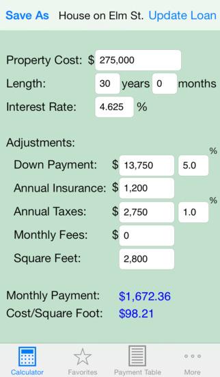 Mortgage Calculator +