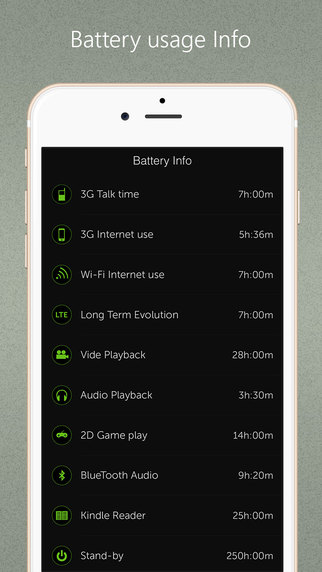 Battery Max - With System Monitor Add-on Apps free for iPhone/iPad screenshot
