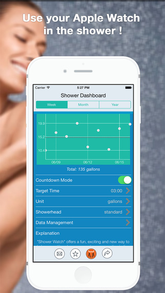 Shower Watch - Save Water with your Apple Watch
