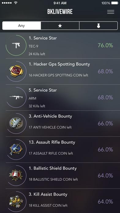 pstats for battlefield hardline on the app store