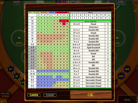 BlackJack Multi-Hand HD FREE for iPad iPad Screenshot 3