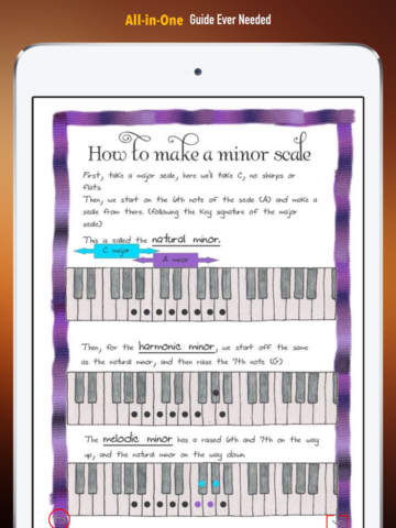玩免費生活APP|下載Piano Self Learning Handbook: Quick Reference with Graphics and Video Lessons app不用錢|硬是要APP