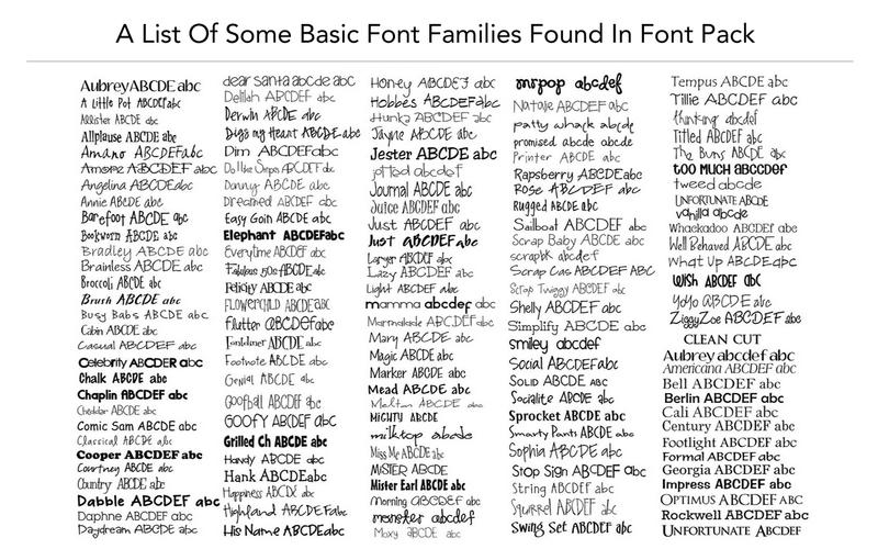 Download Font Pack - Over 20,000 Commercial-Use Fonts! by Robert Kelly