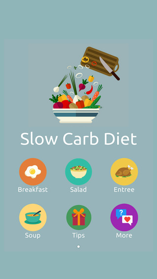 Slow Carb Diet- Healthy recipes for 6 pack abs losing weight