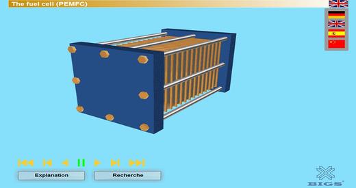 Membran – Fuel cell PEMFC