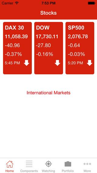 Stocks DAX 30 Germany Stock Market