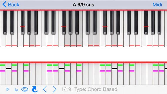 从一些比较简单的歌曲入手,如铃儿响叮当,然后将它转变为有着先进和弦