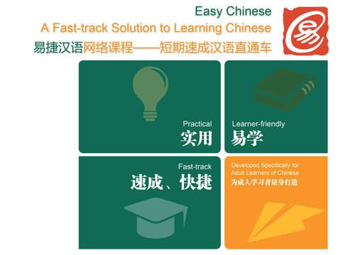 Feeling Sick - Easy Chinese 生病 - 易捷汉语