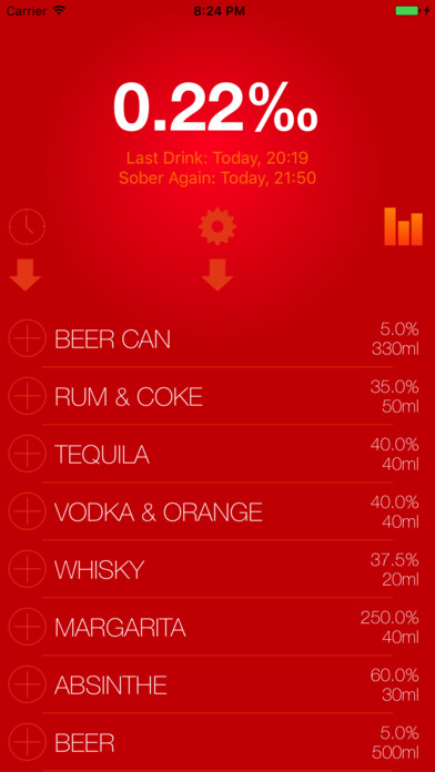 Drink Less Alcohol Tracker App