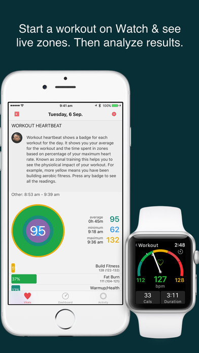 HeartWatch. Heart & Activity Monitor for Watch Screenshot