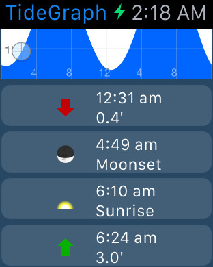 Tide Graph iPhone Screenshot 6
