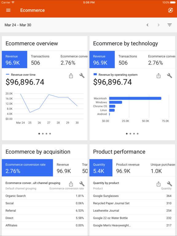 Google Analytics screenshot 10
