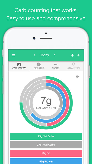 Low Carb Diet Tracker PRO by Carb Manager Screenshot