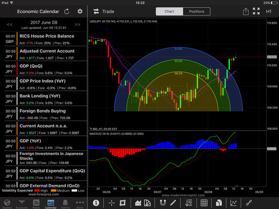 Forex trading simulator for mac