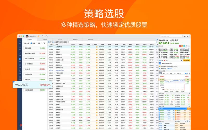 富途牛牛尊享版 - A股港股美股行情交易操盘利器 for Mac