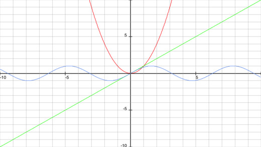 My Graphing Calculator Lite Screenshots