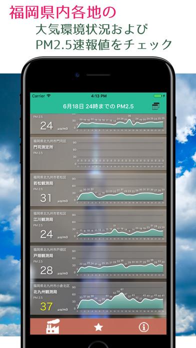 福岡県PM2.5・大気環境速報-アトモス screenshot 1