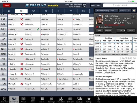 RotoWire Fantasy Football Draft Kit 2017 screenshot