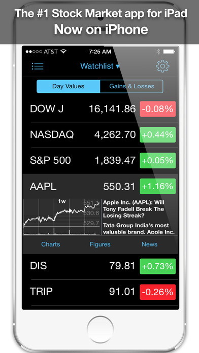Forex price alert apk