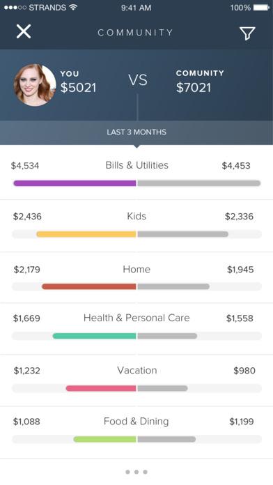 moneyStrands iPhone Screenshot 2