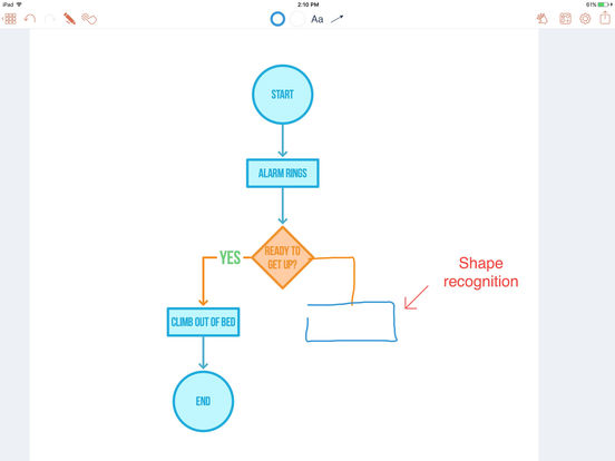 Grafio 3 - Diagrams & ideas Screenshots