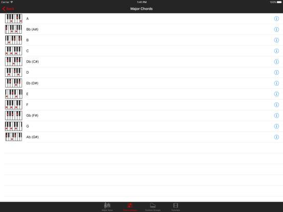 Piano Chord Key iPad Screenshot 4