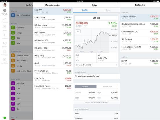 Godmode Anywhere iPad Screenshot 1