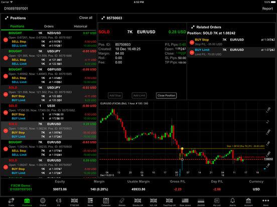 Forex trading avec options binaires