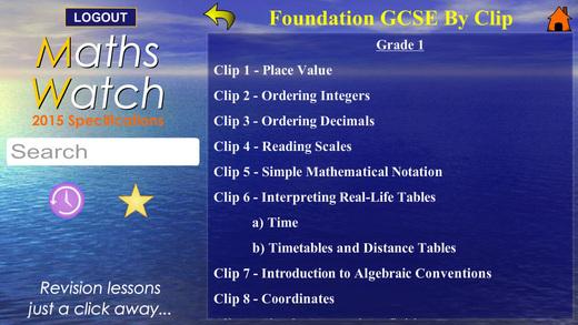 MathsWatch GCSE 2015 Specs