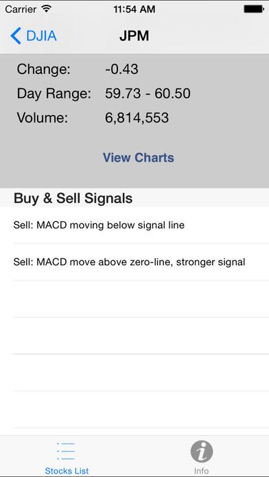 iStockPicks iPhone Screenshot 2