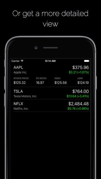 Stocks Plus - Portfolio
