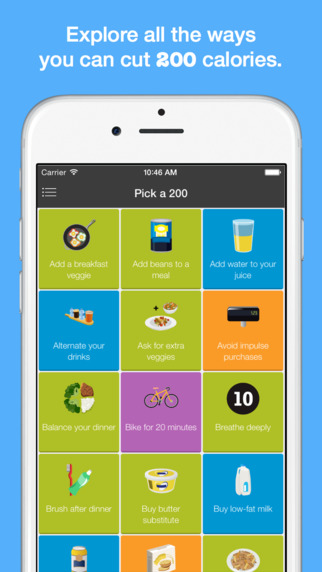 Hello 200 a realistic way to lose weight by cutting 200 calories from your diet every day.