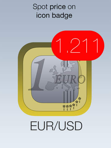 Forex ticker app