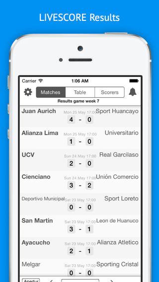 Torneo Descentralizado de Fútbol Profesional - Peru Football League - Livescore for Primera Division