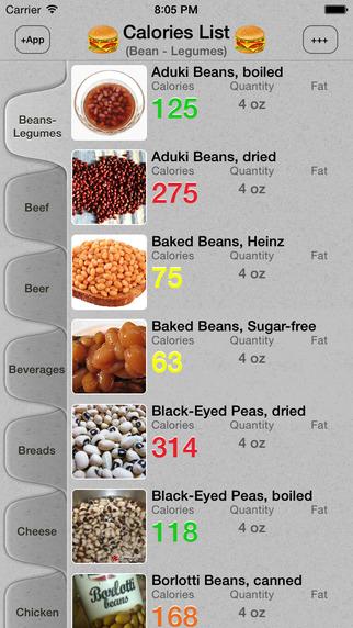 Calories Stock