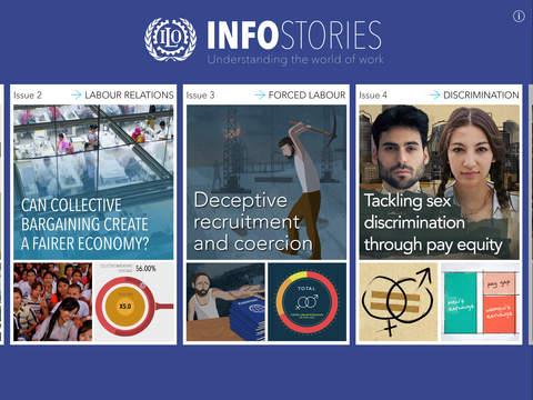 ILO InfoStories