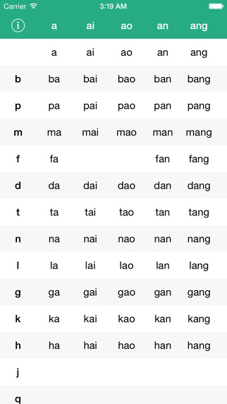 Pinyin Syllables — Mandarin Chinese Pīnyīn Table w