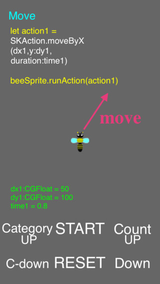 Bees In SKAction