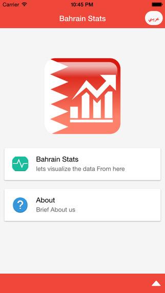 BahrainStats