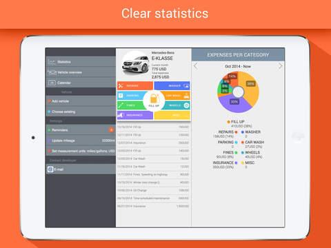 玩財經App|Smart Auto Helper: fuel economy, mpg, gas mileage and service maintenance免費|APP試玩