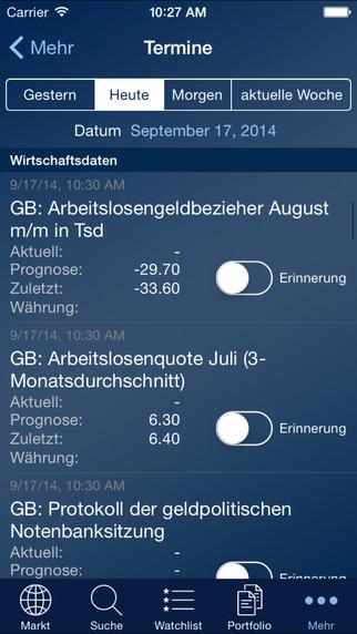 Börse Stuttgart - Aktien Anleihen Zertifikate Fonds ETF Finanzen Kurse