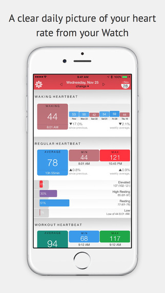 HeartWatch. View get notified about heart rate data captured on your watch.