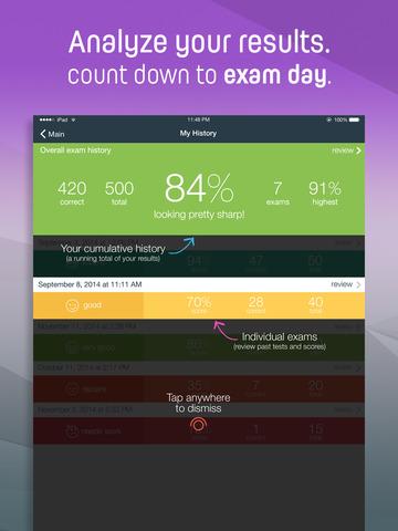 CISSP® Exam Prep 2015